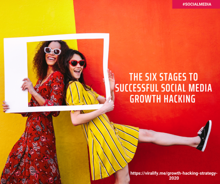 Read more about the article The six stages to successful Social Media Growth hacking in 2021